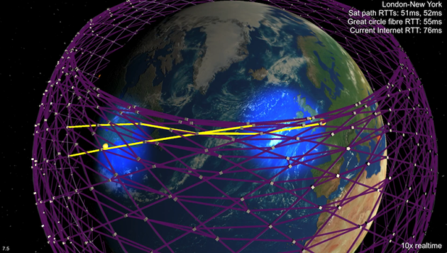60 Internet Satellites launched into the outer-space orbit by SpaceX