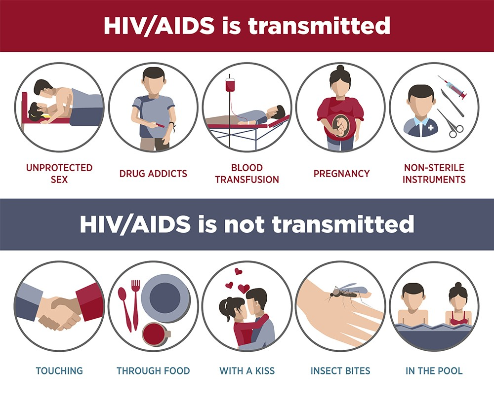 AIDS: Can the transmission of the HIV virus be stopped?