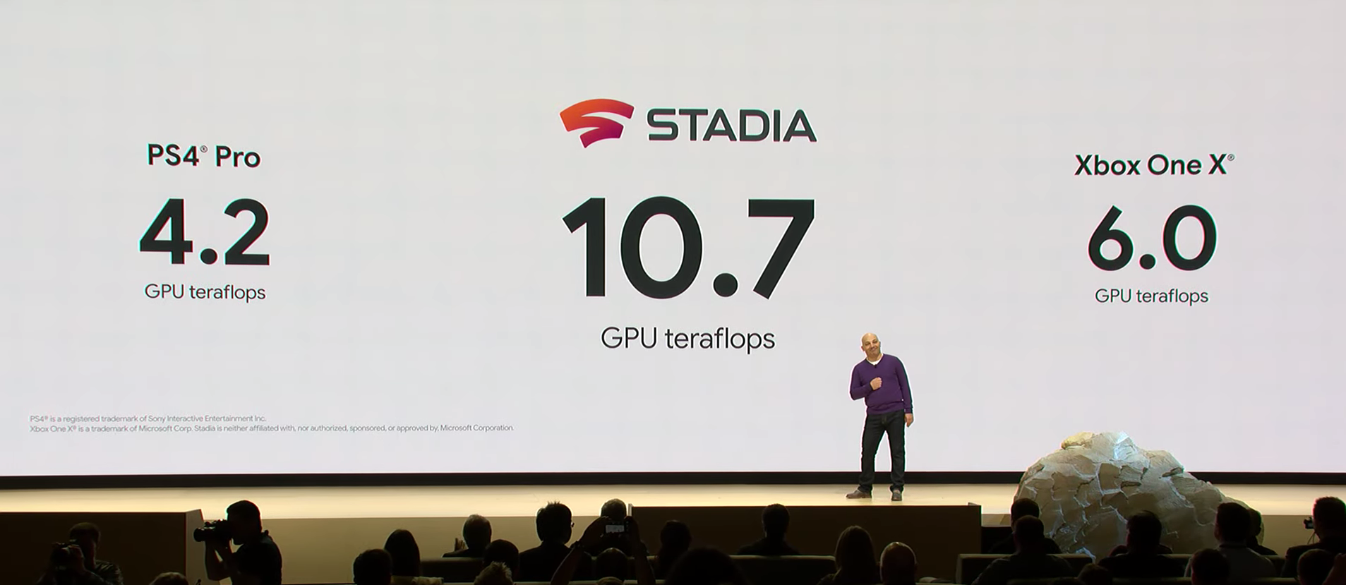 Google will not roll out a Beta test for its Stadia Gaming service