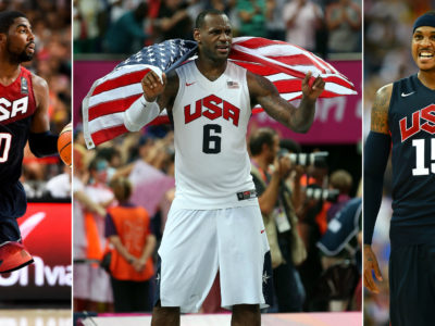 USA Basketball World Cup National Team