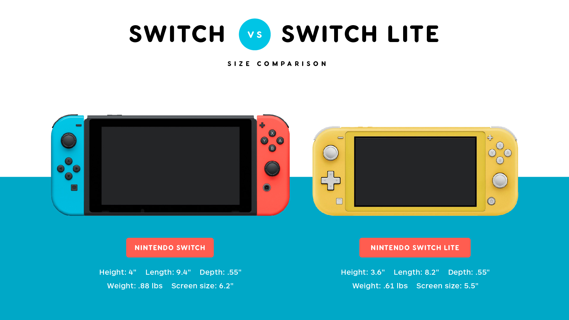Nintendo Switch Lite SALE on Amazon about to go live