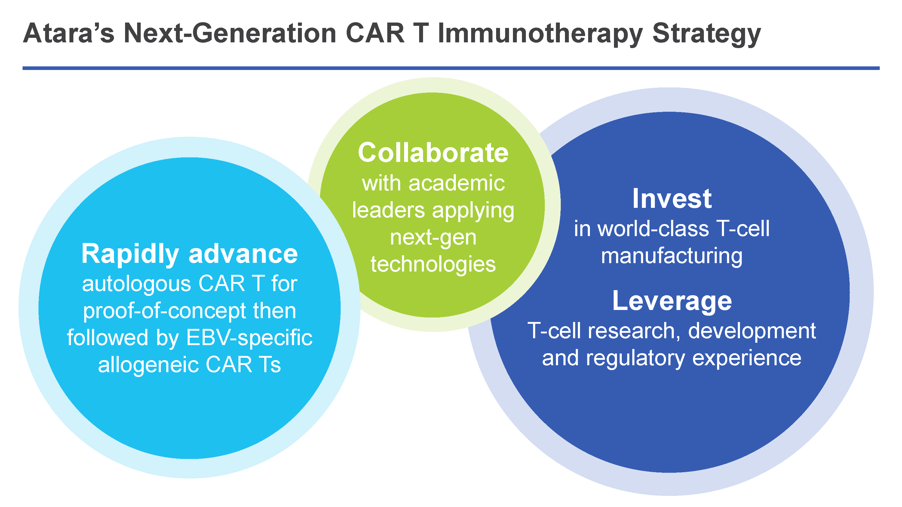 hiv aids cure 2019 CAR-T technology